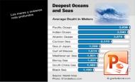TOP 10 Del Mundo –Presentaciones.